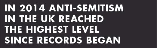 antisemitism-statistic