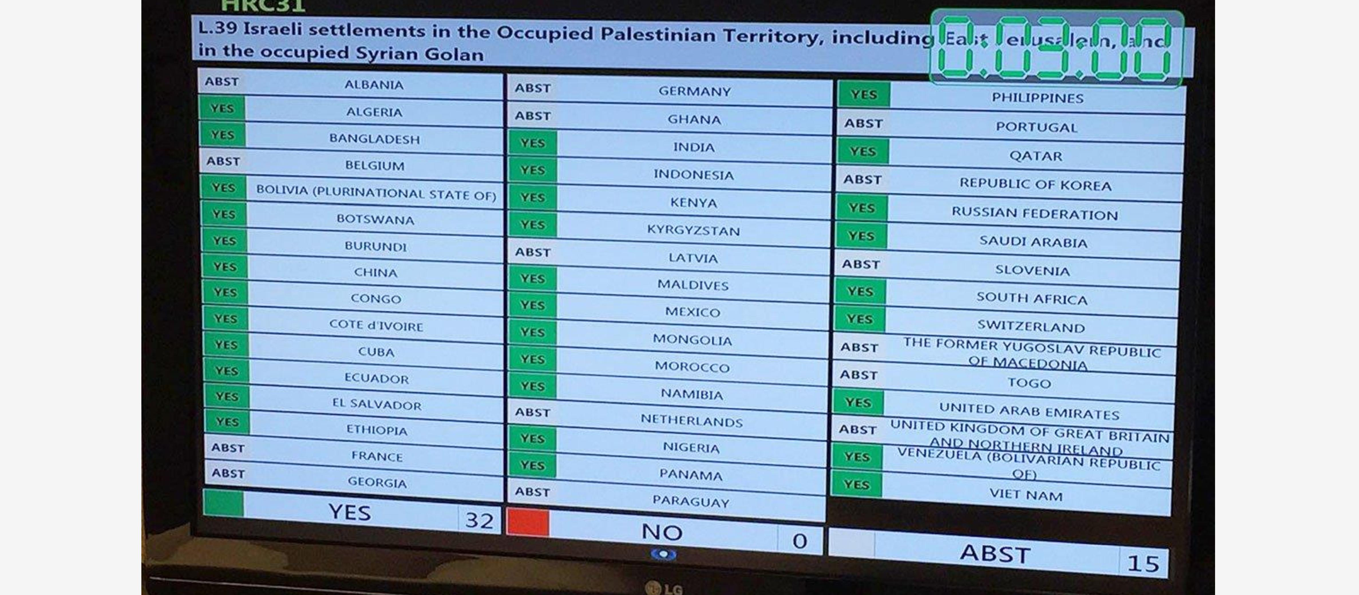"UN votes to create ""blacklist"" of Israeli settlement companies despite US and UK intervention"