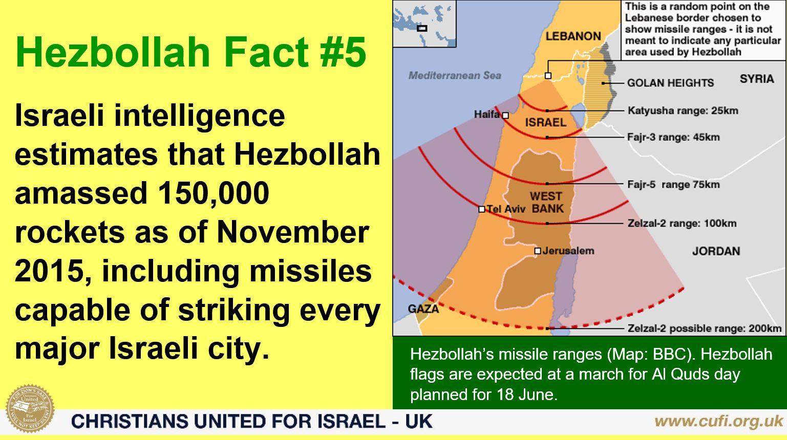 Hezbollah 5