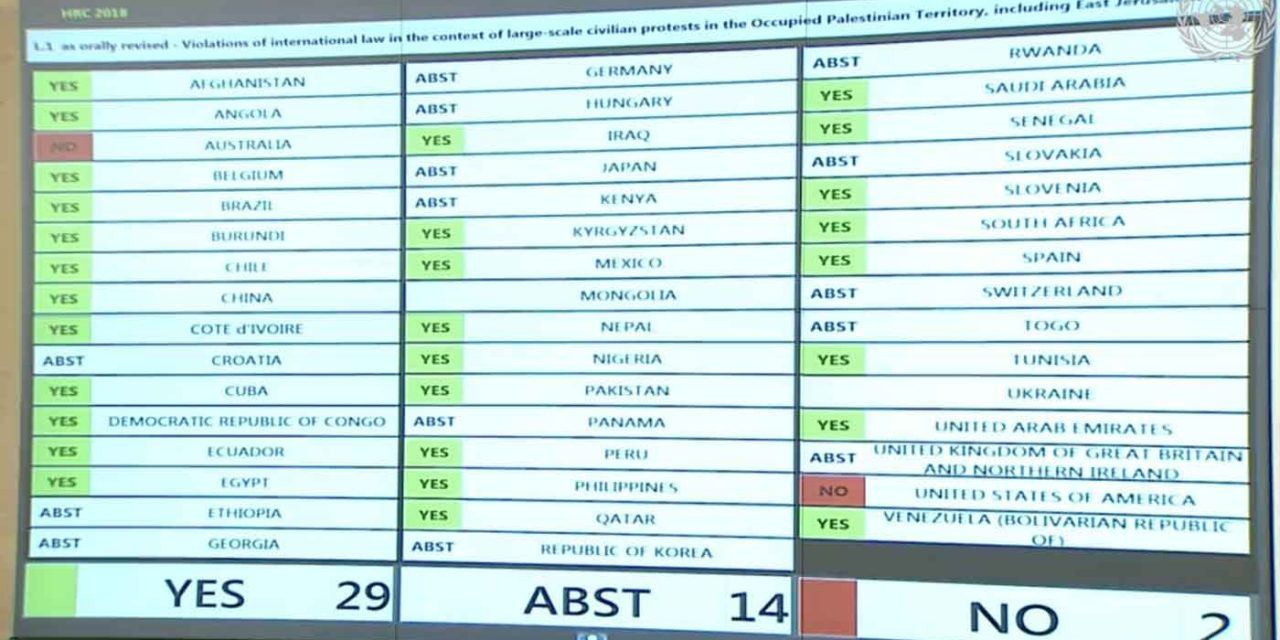 UNHRC condemns Israel; UK abstains, US and Australia stand with Israel