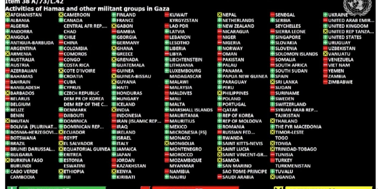 BREAKING: UN sides with Hamas as vote fails to gain 2/3 majority